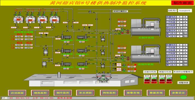 中央空调控制系统概述